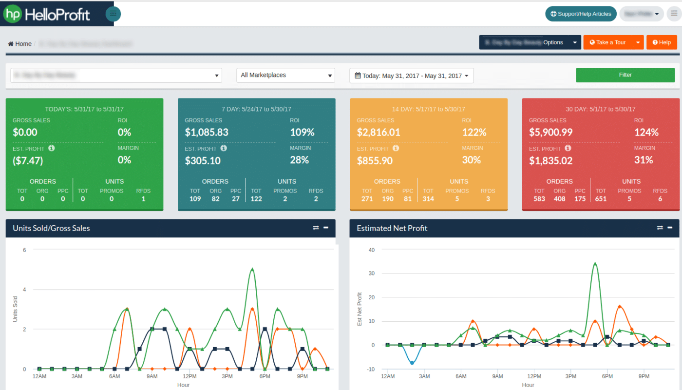 helloprofit merchant dashboard