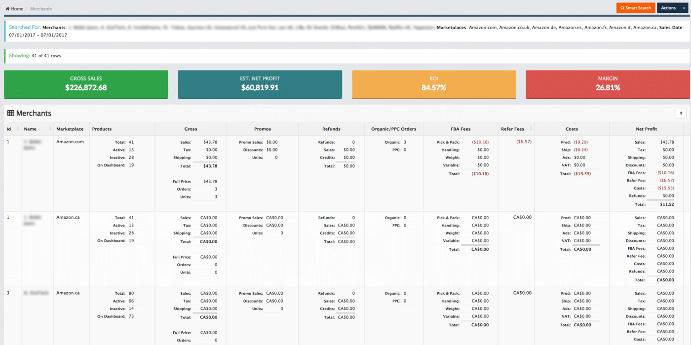 helloprofit merchant stats dashboard