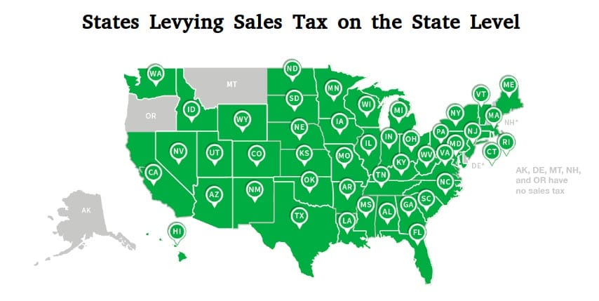 state sales tax in usa