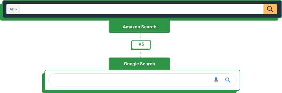 Amazon-vs-google-search