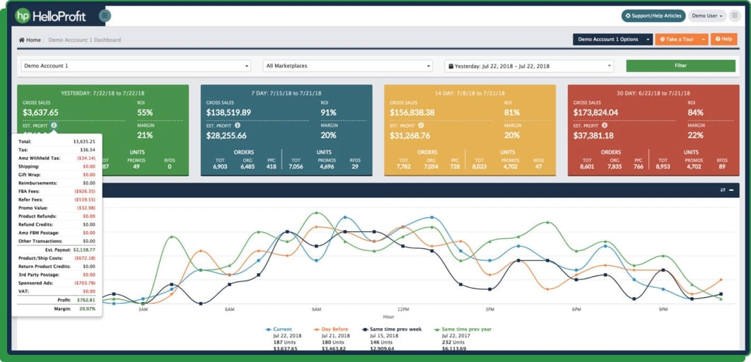 HelloProfit-KPI-Dashboard